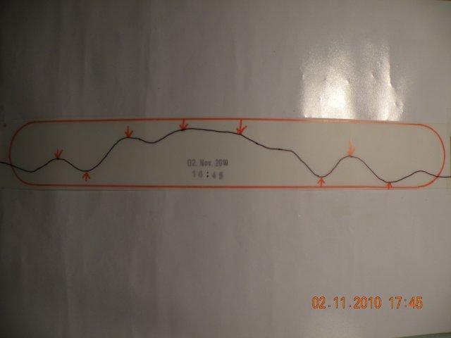 pattern from Nov 2