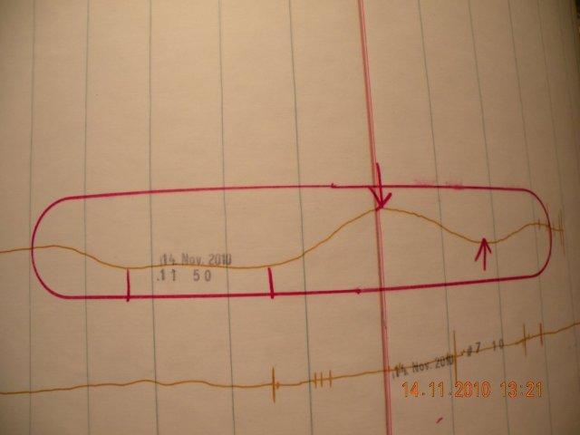 pattern from November 14
